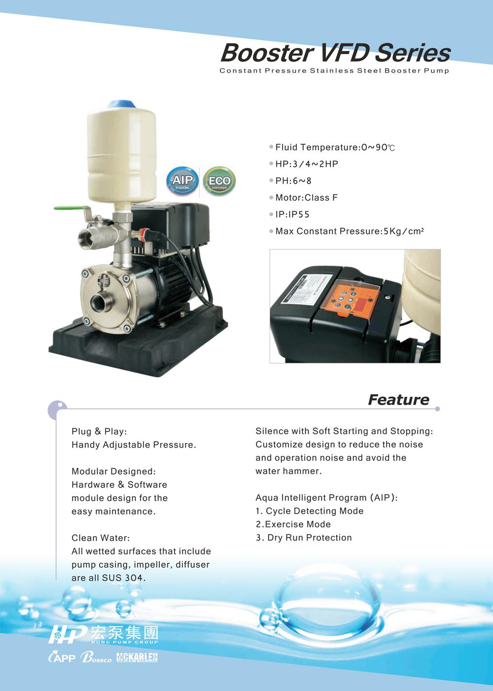 VFD Pressure pumps